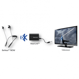 TV HearLink connection bluetooth BeHear assistant écoute bluetooth casque télé